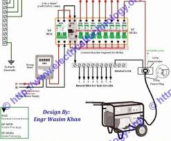 automatic transfer switch wiring practical rv automatic transfer automatic transfer switch wiring professional generator transfer switch wiring diagram fresh generac automatic transfer switch wiring