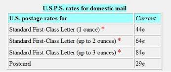 Usa Postal Rates 2012 And 2011 Us Postal Rates And Mail