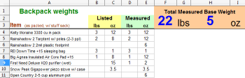 Backpacking Weight Chart Backpack Weights Calculator Spreadsheet Hikingmike Com