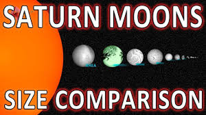 saturn s size saturns moons size comparison update 1 1 youtube