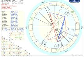 This Is My Mothers Chart She Has Had A Lot Of Hardship And