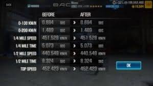 Csr2 Tuning Chart Csr2 Racing Live Races Guide How To Win Every Time Csr2boss