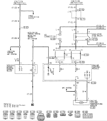 hazard flasher wiring diagram 98 eclipse hazard discover your hazard flasher wiring diagram 98 eclipse hazard discover your