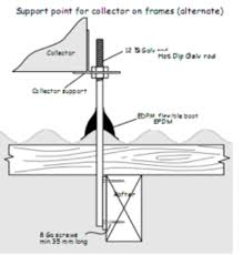 solar energy panels and metal roofing nz metal roofing manufacturers pv panels do weigh less and can be supported from a purlin not a rafter if necessary
