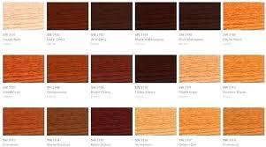 Australian Timber Oil Pandaclean Co