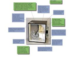 Home Air Conditioner Units Replace Old Heating And Air Unit With New Efficient Hvac System Hgtv