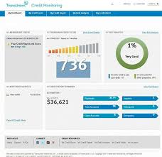 credit monitoring credit monitoring wele to your credit monitoring dashboard transunion credit report