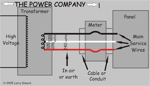 house transformer wiring wiring diagram master • residential transformer wiring diagram simple wiring schema rh 17 aspire atlantis de isolation transformer wiring 3 phase transformer connection diagram