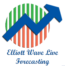 Elliott Wave Live Elliott Wave Signals
