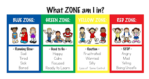 Zones Of Regulation Chart Talk Therapy The Lazy Mama