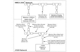 j2k100 user s manual figure 5 shows how to build a j1939 network using maretron nmea 2000® cable and connectors