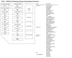 2000 daewoo leganza fuse box diagram wiring schematics and diagrams 2003 club car wiring diagrams diagram