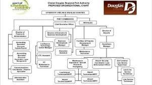Port Authority Org Chart Regional Port Authority Close On Organizational Chart