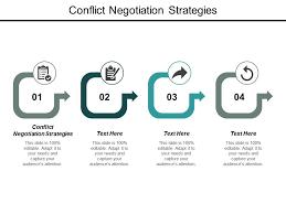 Conflict Negotiation Strategies Ppt Powerpoint Presentation