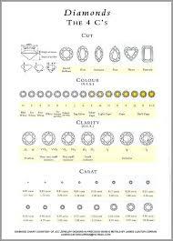 Color Chart For Diamond 8 Diamond Color And Clarity Chart Vehh Design Diamond Color And