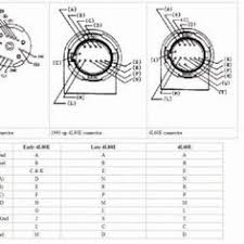 4l60e Troubleshooting Chart 55 Best Forklift Images In 2019 Chart Flow Process Flow
