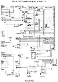 97 suburban wiring diagram trusted wiring diagrams \u2022 2002 suburban trailer wiring diagram 1997 suburban trailer wiring diagram all kind of wiring diagrams u2022 rh happyholiimagess com pioneer deh