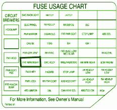 2004 suzuki verona fuse box diagram not lossing wiring diagram • 2004 pontiac montana fuse diagram wiring diagram todays rh 12 5 8 1813weddingbarn com suzuki jimny main fuse suzuki sx4 engine diagram