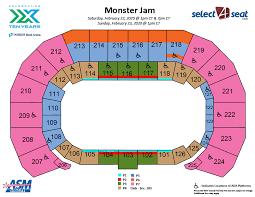 Monster Jam Intrust Bank Arena