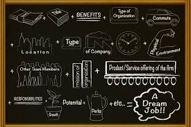finding a job archives sound advice by jason the secret to finding your personal equation