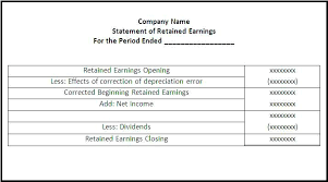 Statement Of Earnings Template More From Business Statement Of Earnings And Deductions