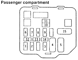 similiar 2000 mitsubishi mirage fuel fuse keywords 2000 mitsubishi mirage fuse box diagram 2000 circuit diagrams