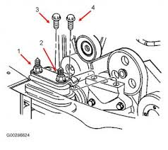 1997 buick lesabre 3 8l engine diagram wiring diagram libraries 1998 buick park avenue ultra serpentine belt diagram wiringmotor mount removal six cylinder front wheel drive