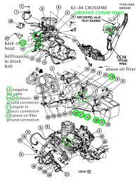 85 chevy s10 wiring diagram 85 wiring diagrams 82 84crossfiregroundconnection chevy s wiring diagram