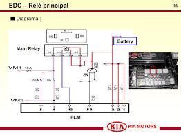 fan relay wiring diagram f250 wiring library 2006 kia sorento motor parts diagram u2022 wiring diagram for