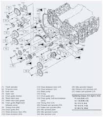 2009 subaru engine diagram wiring diagram operations 2009 impreza engine diagram wiring diagrams value 2009 subaru tribeca engine diagram 2009 subaru engine diagram