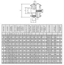 Flange Bolt Chart 300 Ansi B16 5 Orifice Flanges Orifice Flanges Manufacturer