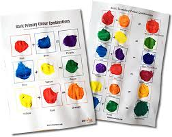 Paint Color Mixing Chart School Paints Inks And Dyes Free Painting Activities For