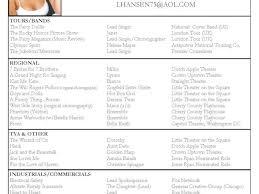 resume help waitress oceanfronthomesfor us inspiring resume training consultants and