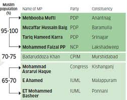 Congress Seating Chart State Of The Union General Elections 2019 Polls 2019 A View On 15 Muslim