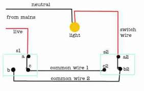two and two switches wiring diagram for lights two wirning diagrams 3 way light switch wiring diagram at One Light Two Switches Wiring Diagrams