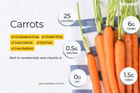 Calories Carbs And Health Benefits Of Carrots