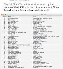 Eliza Neals Uk Independent Blues Broadcasters Association