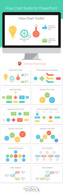 Ppt Flow Chart Template Flow Chart Toolkit For Powerpoint Ui Pinterest Flow Chart