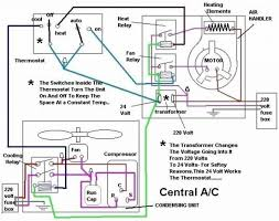 wiring diagram ac central my wiring diagram central air wiring diagram wiring diagram mega central air wiring diagram wiring diagram fascinating typical central