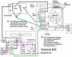 hvac unit wiring diagram wiring diagram for you • wiring diagram for air conditioning unit wiring diagram online rh 9 18 9 tokyo running sushi de basic hvac wiring diagrams residential hvac package unit