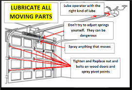 the three most important things you can do for your garage door