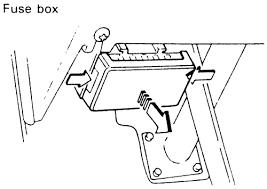 87 suzuki samurai fuse box wiring diagram libraries suzuki samurai fuse box cover wiring diagramssamurai fuse box wiring schematic 1994 suzuki swift fuse box