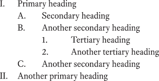 Hierarchical Headings Buttericks Practical Typography