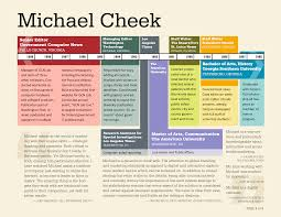 The New Resume A New Resume Showing Everything In Time Michael Cheek 6