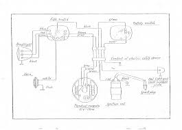 the making of a manurhin finding the right electrical schematics wiring schematic for bike electrical safety clutch