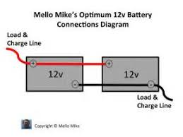 rv batteries parallel wiring diagram images parallel battery bank wiring rv batteries in parallel wiring