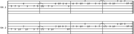 Harmony Notes Chart Understanding Harmony Part 1 Guitar Lessons Ultimate