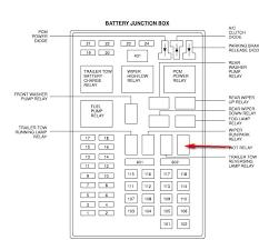 lincoln navigator fuse panel diagram 2004 Lincoln Navigator Fuse Box Location Lincoln Fuse Box Diagram 2004