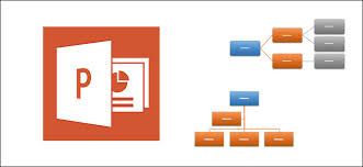 How To Make An Org Chart In Powerpoint 2010 How To Create An Organizational Chart In Powerpoint