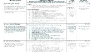 Corporate Event Planning Checklist Template Event Planning